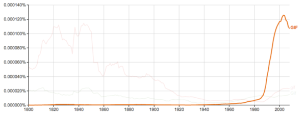 Image-1_nGram-viewer-760x286