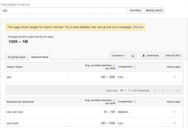 Google официально закрыл доступ к данным в Планировщике ключевых слов для аккаунтов с низким бюджетом